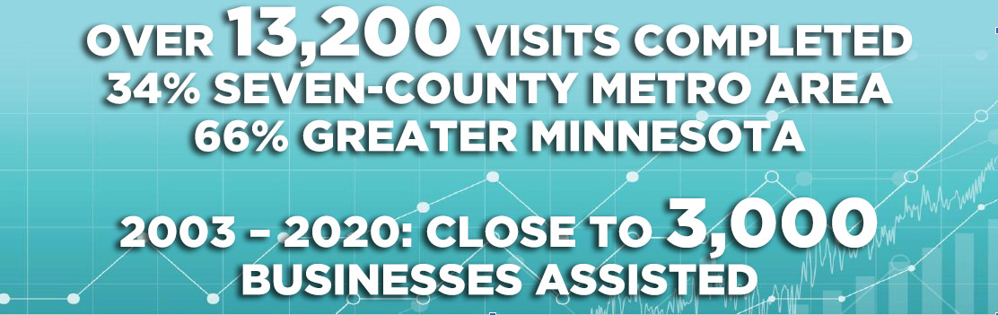Grow Minnesota stats